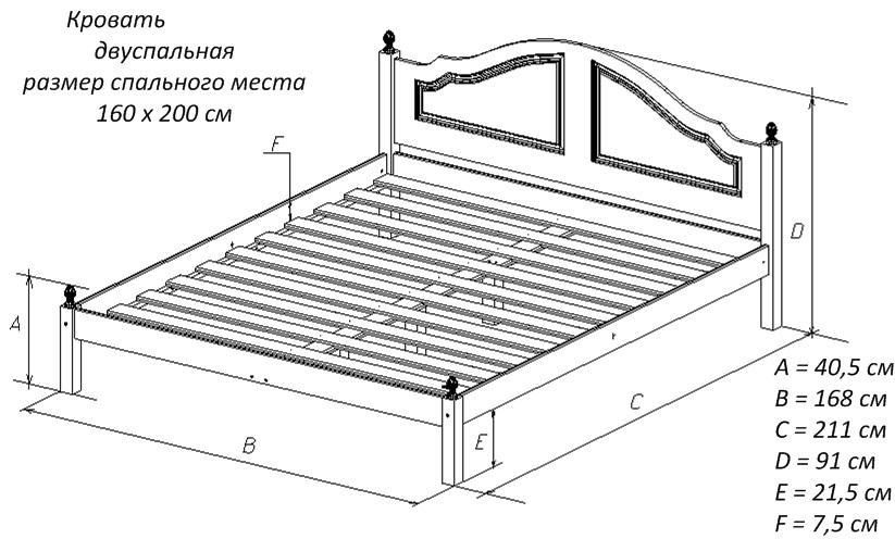 Кровать своими руками чертежи и размеры схемы и проекты эскизы односпальная 35