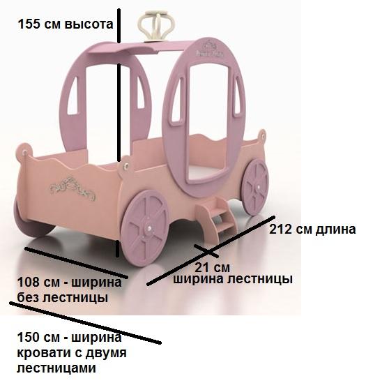 Кровать карета Принцессы