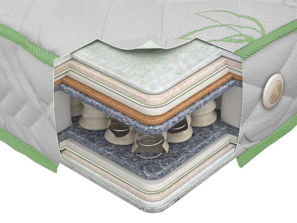 Ортопедическая модель матраса