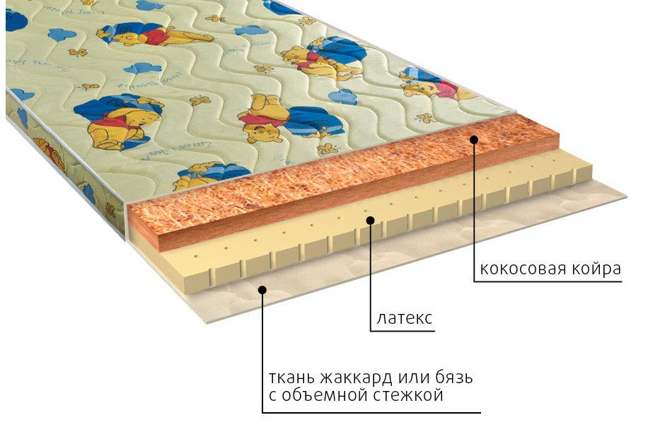 Ортопедический беспружинный детский матрас