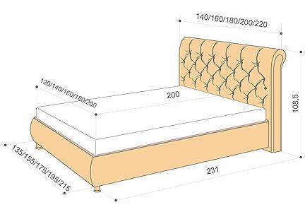 Правильный подбор матраса для кровати