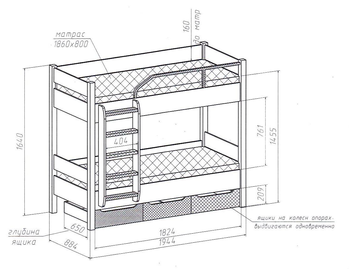 Размеры двухъярусной кровати для детей