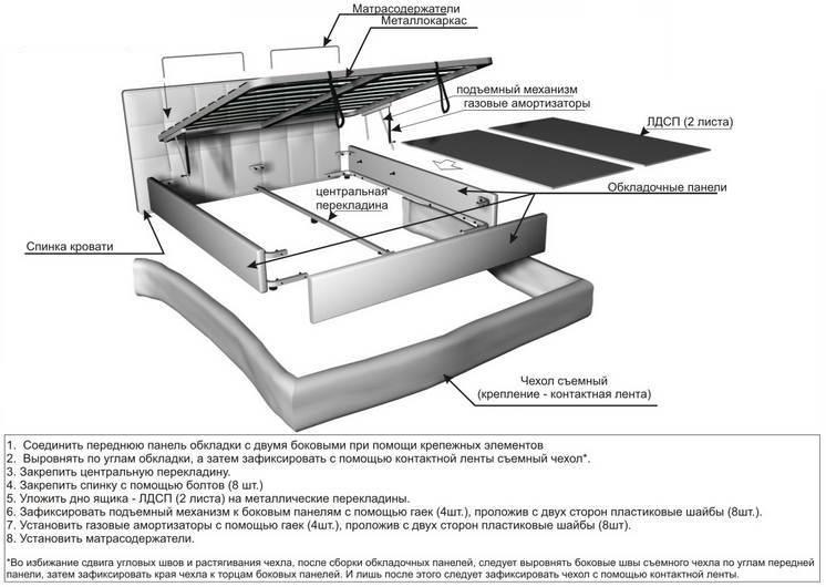 Конструкция изделия с подъемным механизмом