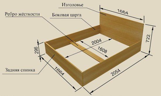 Этапы сборки кровати