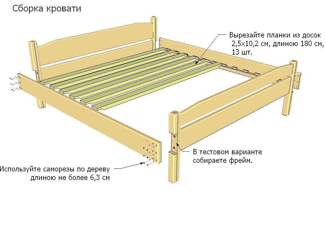Двуспальная кровать сборка