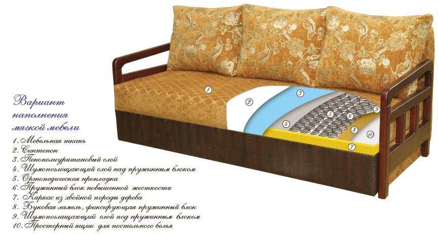 Пружинный блок для дивана