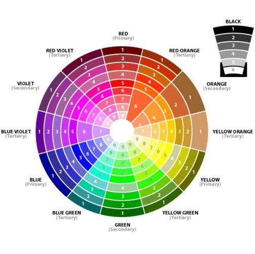 Круг для выбора цвета