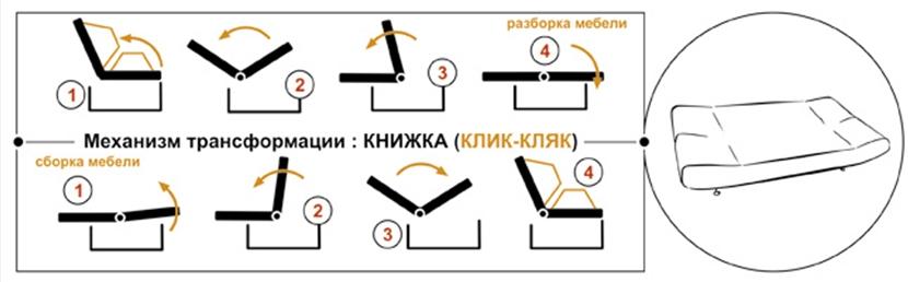 Механизм книжка