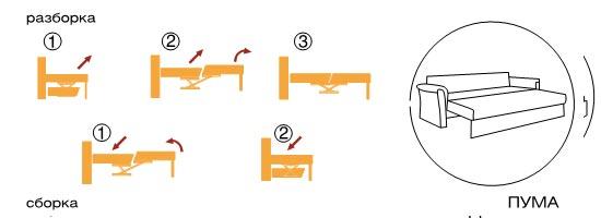 Механизм пума