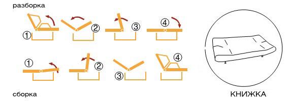 Механизм раскладывания книжка