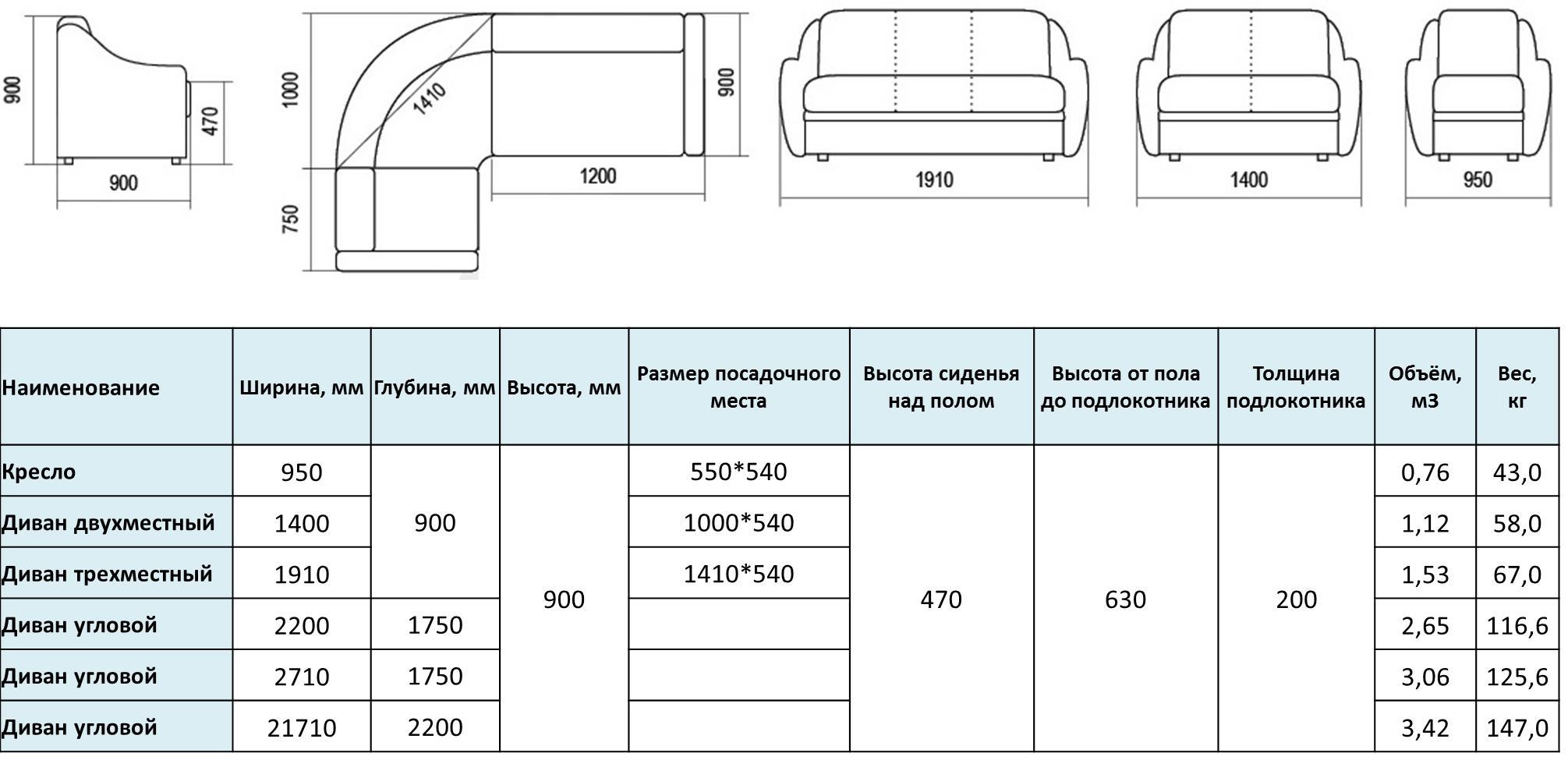 Размеры моделей диванов