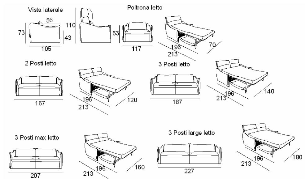 Размеры двуспального дивана