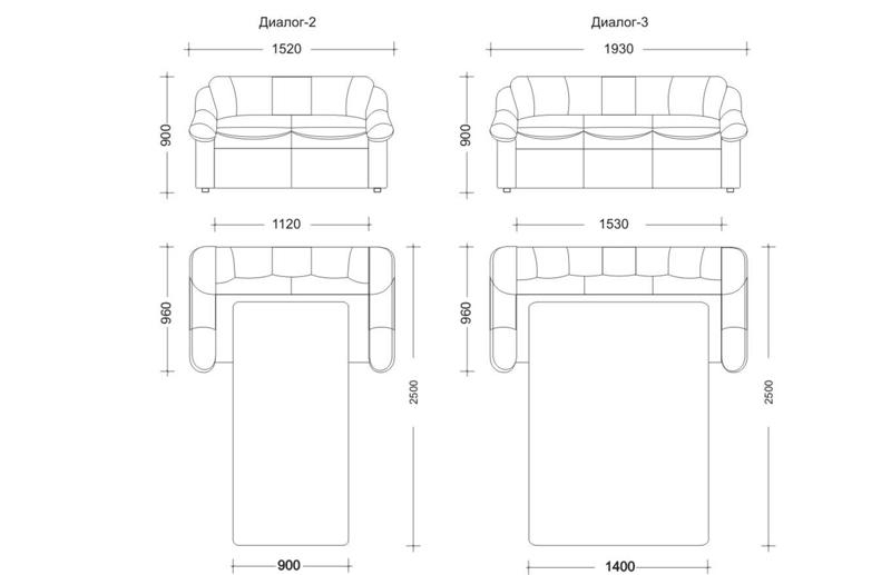 Размеры раскладных диванов